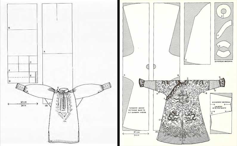 Spanish-shirt-diagram-and-jifu-diagram